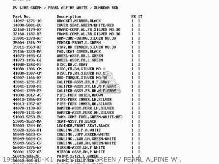 Kawasaki Zx750k1 Zxr750r 1991 Europe Uk Fr Ar Fg It Nr Sp 1991 Zx750-k1     Ev Lime Green   Pearl Alpine White   Sunbe