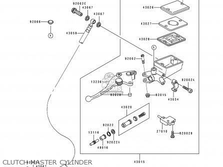 Kawasaki Zx Repalce Battery Tools