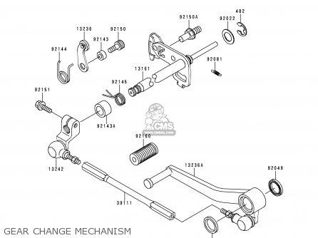 Kawasaki Zx900d1 Ninja Zx9r 1998 Fg St Gear Change Mechanism