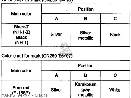 (87556KFR700ZA) MARK, RR. (TYPE3)