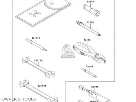 Tool-kit photo