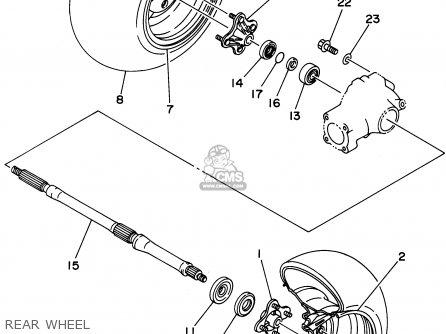 Axle, Wheel photo