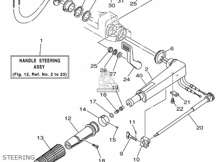 Handle, Steering photo
