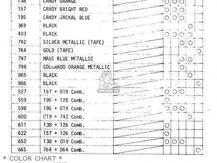 Suzuki A100-4 1978 c General Export e01   Color Chart
