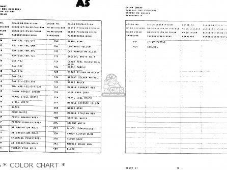 Suzuki Ae50 1991 m   Color Chart