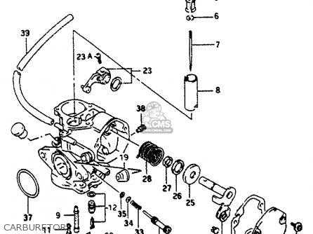 Dirt Bike Carburetor Adjustment