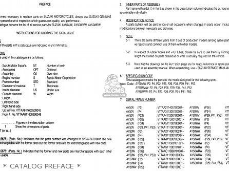 Suzuki Ay50 1999 wx   Catalog Preface