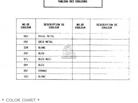 Suzuki Cp80 1985 chf   Color Chart