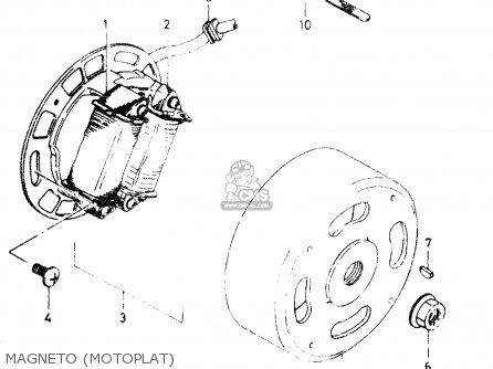 Suzuki Dr50 1986 big Magneto motoplat