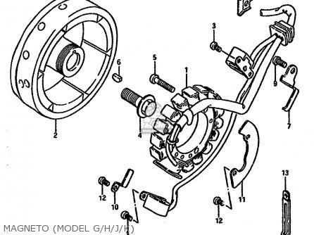 Suzuki Dr600s Manual