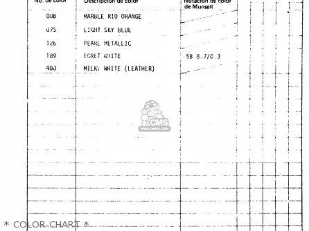 Suzuki Fz50 1979 n   Color Chart