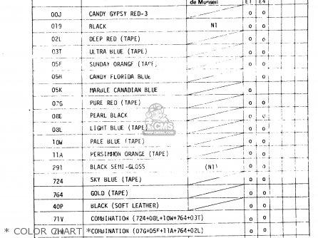 * COLOR CHART * - GS1000H 1980 (T) (E01 E02 E04 E17 E18 E21 E22 E24 E34)