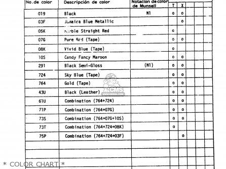 Suzuki Gs250 1981 tx   Color Chart