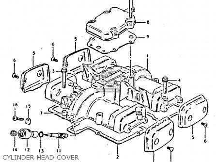 Suzuki Gs250t 1981 x United Kingdom e02 Cylinder Head Cover
