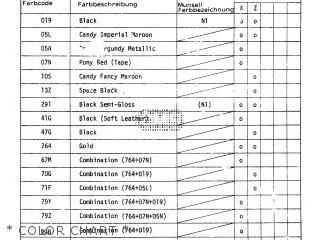 * COLOR CHART * - GS650GT 1982 (Z) (E01 E02 E04 E15 E16 E17 E18 E21 22 24 25 26 34