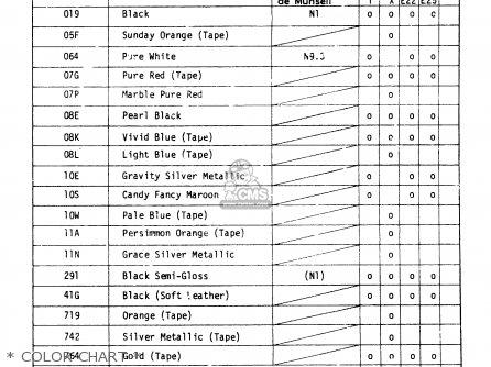 * COLOR CHART * - GS850G 1981 (X) (E01 E02 E04 E17 E18 E21 E22 E24 E25 E26 E34 E39