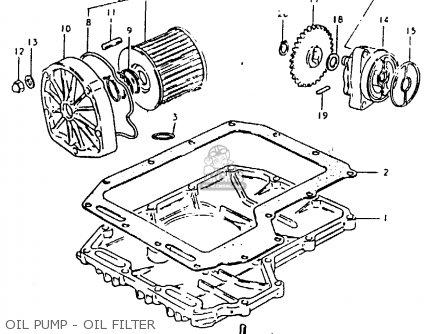 Suzuki Gsx1000s 1982 z General Export e01 Oil Pump - Oil Filter