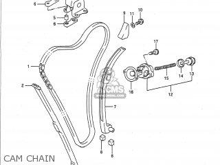 gsxr 750 motor oil 1987 gsxr motor wiring diagram