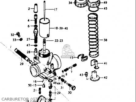 Suzuki Motorcycle Parts 1977 Gt750 Carburetor Gt750l Diagram