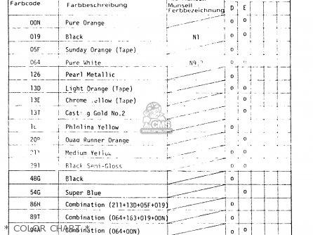Suzuki Lt125 1984 e   Color Chart