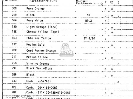 Suzuki Lt250 1986 efg   Color Chart