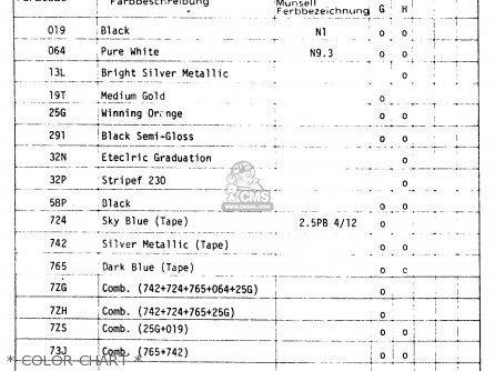 suzuki ltf230 1987 (h) parts lists and schematics 1987 suzuki lt f230 atv  wiring schematics