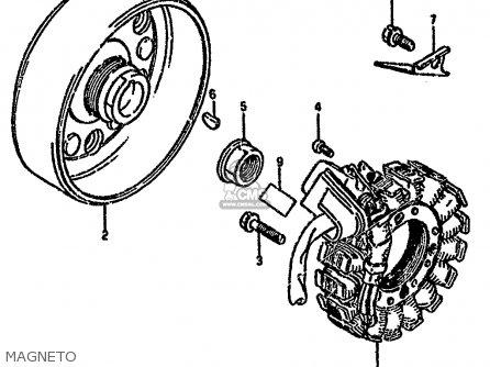 Suzuki Ltf4wd 1988 j United Kingdom Sweden Australia e02 E17 E24 Magneto