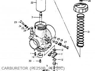 Suzuki Pe250 1977 b Usa e03 Carburetor pe250b  pe250c