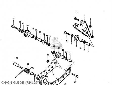 How A Clutch Works Diagram