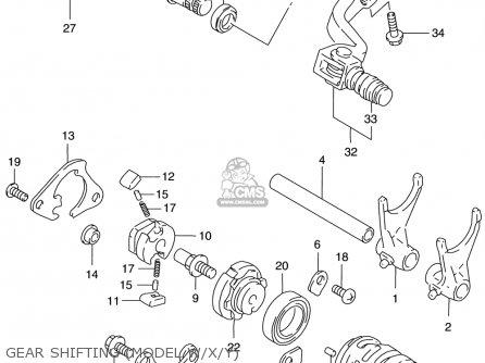 Suzuki Rm125 1996 t Usa e03 Gear Shifting model W x y