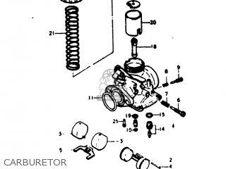 Astounding Suzuki Rv125 1973 K Usa E03 Parts Lists And Schematics Wiring Database Denligelartorg
