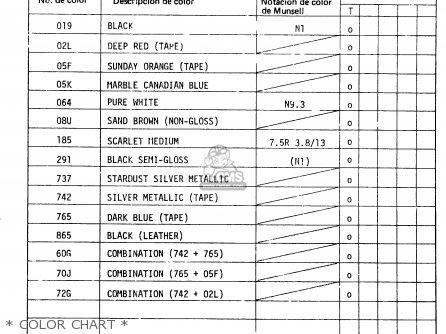 * COLOR CHART * - SP400 1980 (T) (01 02 04 E06 E15 E16 E17 E21 E24 E25 E30 E34 E39