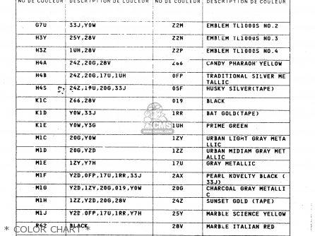 Suzuki Tl1000s 1997 v e02 E04 E18 E22 E24 E25 E34 E39   P37   Color Chart