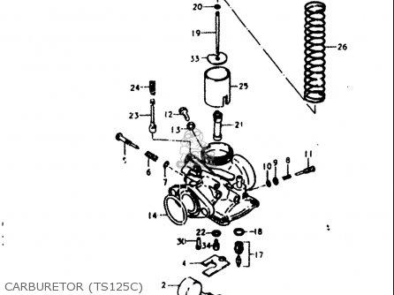 suzuki ts125 1978 1979 usa parts list partsmanual partsfiche. Black Bedroom Furniture Sets. Home Design Ideas