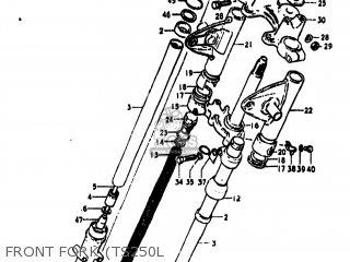 suzuki ts250 1973  k  usa  e03  parts lists and schematics