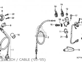 CABLE SET,THROTTL