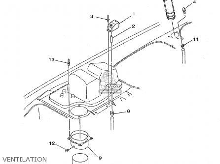 Socket, Ventilation photo