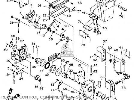 Honda Outboard Remote Control Parts