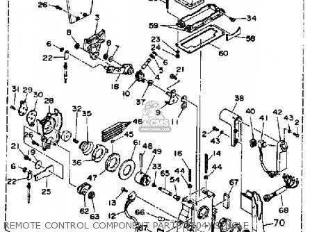 200etd 1990 Parts Lists And Schematics