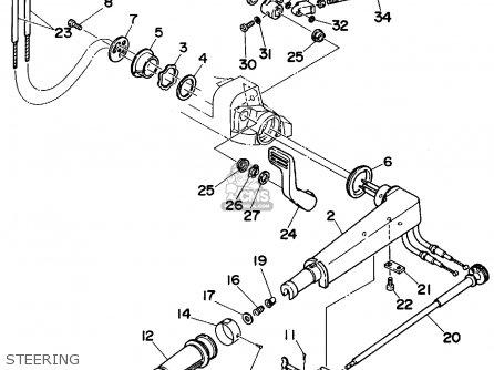 Ers 1994 Parts Lists And Schematics