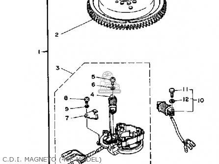 Yamaha Eln Manual