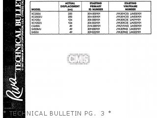 Yamaha Cg50eu 1988   Technical Bulletin Pg   3
