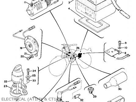 Yamaha Ct1c 1971 Usa Parts Lists And Schematics