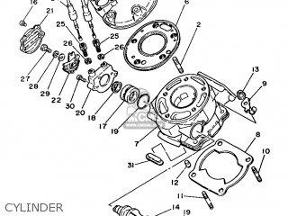 Yamaha DT125LC 1986 35E SWITZERLAND 2635E-361E1 parts lists ... on