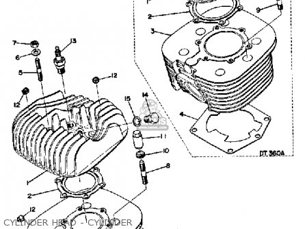 yamaha dt250 1974 usa parts lists and schematics Xs1100 Wiring Diagram cylinder head cylinder