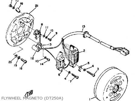 Yamaha Dt 250 Wiring Diagram