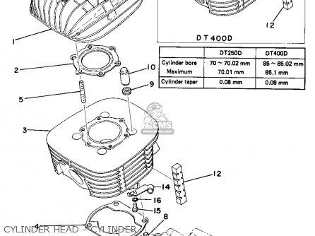 yamaha dt250d 1977 parts list partsmanual partsfiche. Black Bedroom Furniture Sets. Home Design Ideas