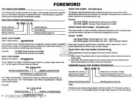 Yamaha Edl6500s 1998   Foreword Pg   2