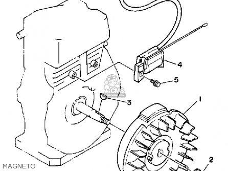 General likewise 1975 Dodge Dart Fuse Box Diagram further 1970 Chevy Truck Fuse Box Diagram likewise Holley 650 Carb Tuning furthermore General. on richard ehrenberg