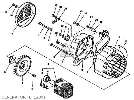 Yamaha Ef1800 2600 1200 Generator Generator ef1200